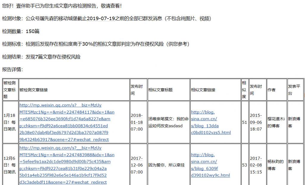 文章版权检测报告