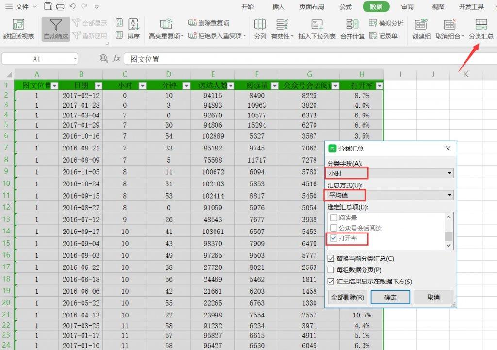 微信公众号推文规律分析,什么时候推送公众号效果最好?
